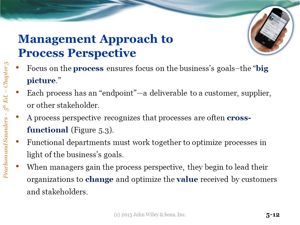 Management Approach to Process Perspective