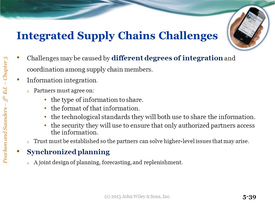 Integrated Supply Chains Challenges