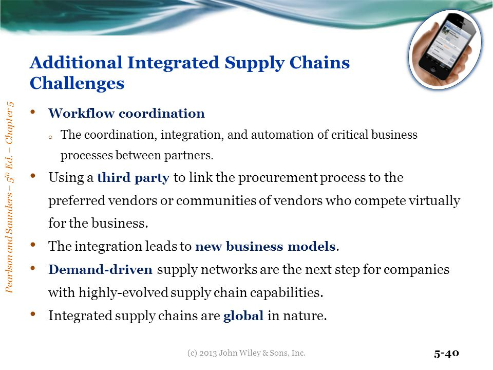 Additional Integrated Supply Chains Challenges