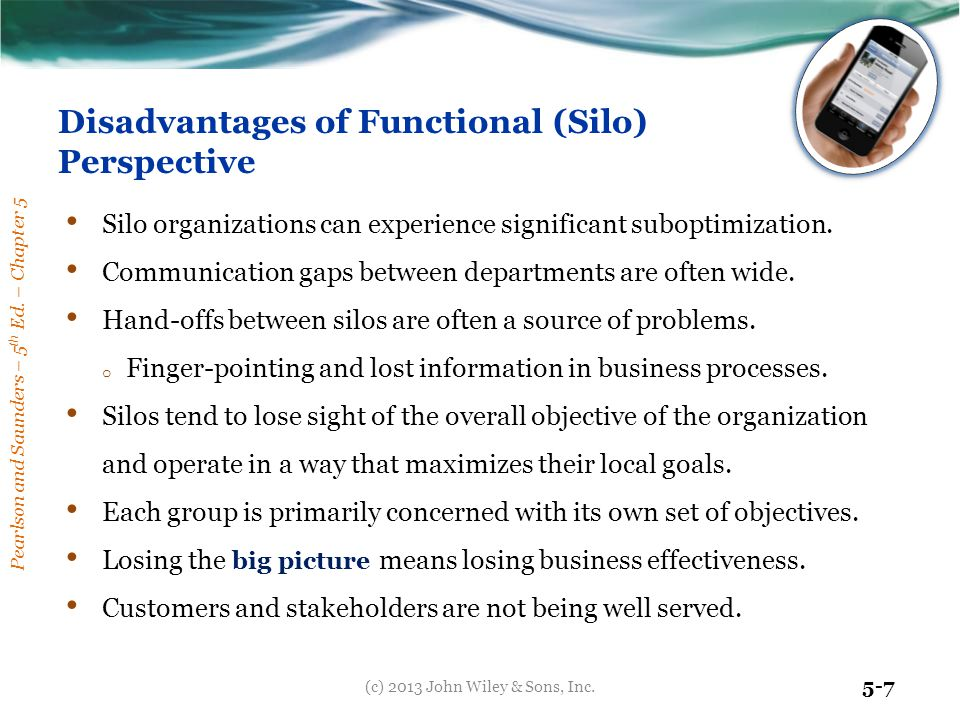 Disadvantages of Functional (Silo) Perspective