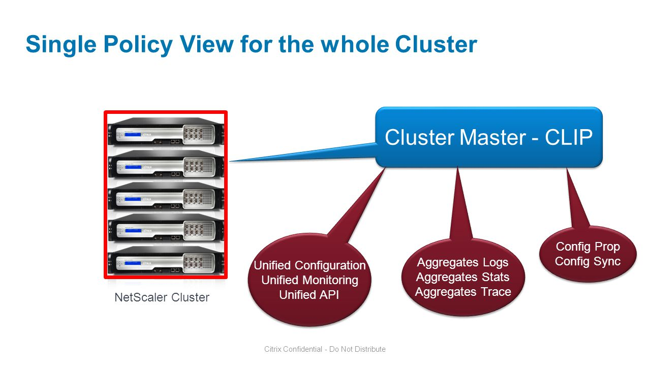 Single Policy View for the whole Cluster