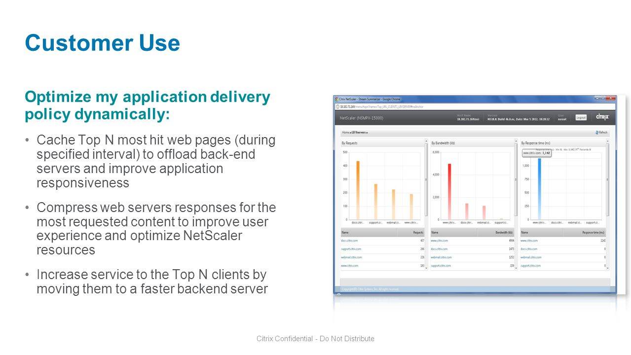 Customer Use Optimize my application delivery policy dynamically: