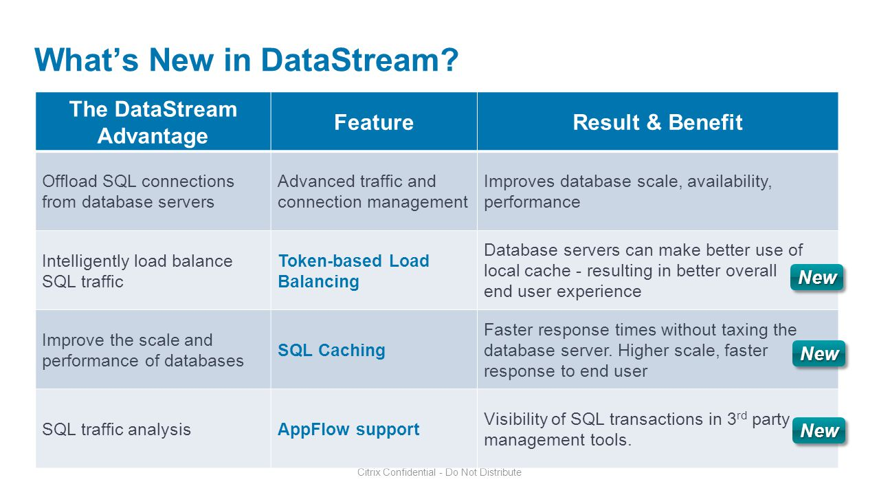 What's New in DataStream