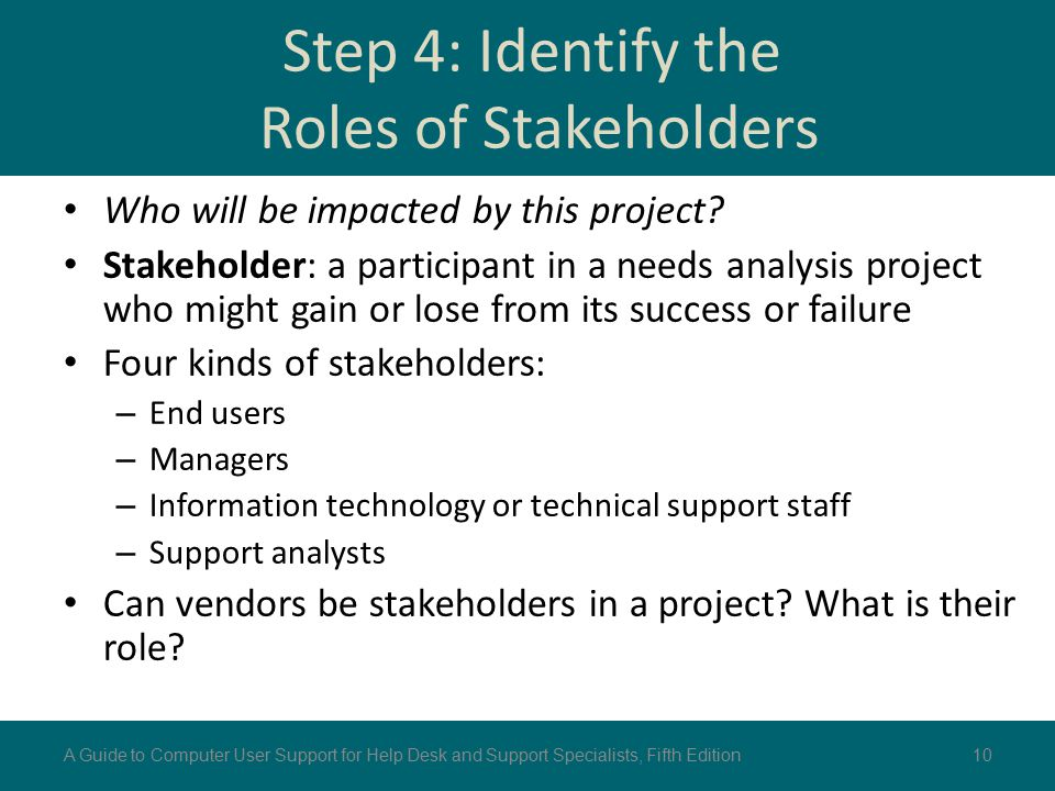 Step 4: Identify the Roles of Stakeholders