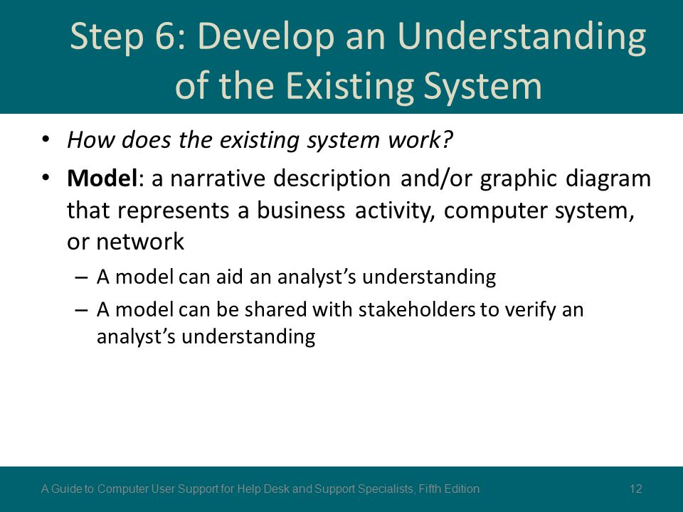 Step 6: Develop an Understanding of the Existing System