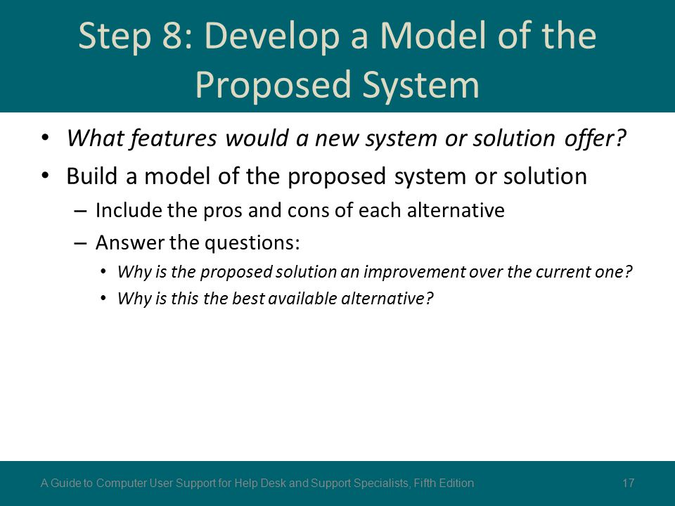 Step 8: Develop a Model of the Proposed System