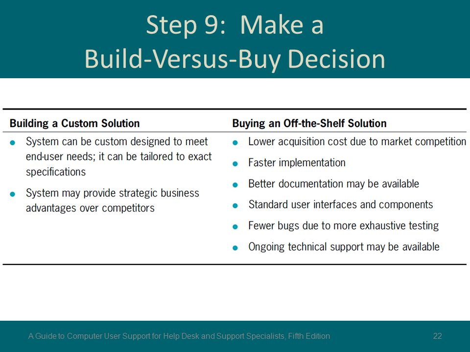 Step 9: Make a Build-Versus-Buy Decision
