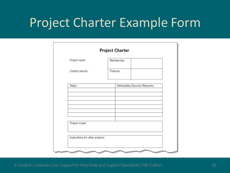 Project Charter Example Form