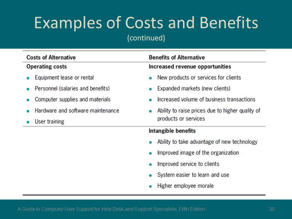 Examples of Costs and Benefits (continued)