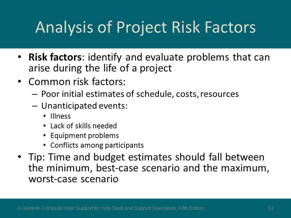 Analysis of Project Risk Factors