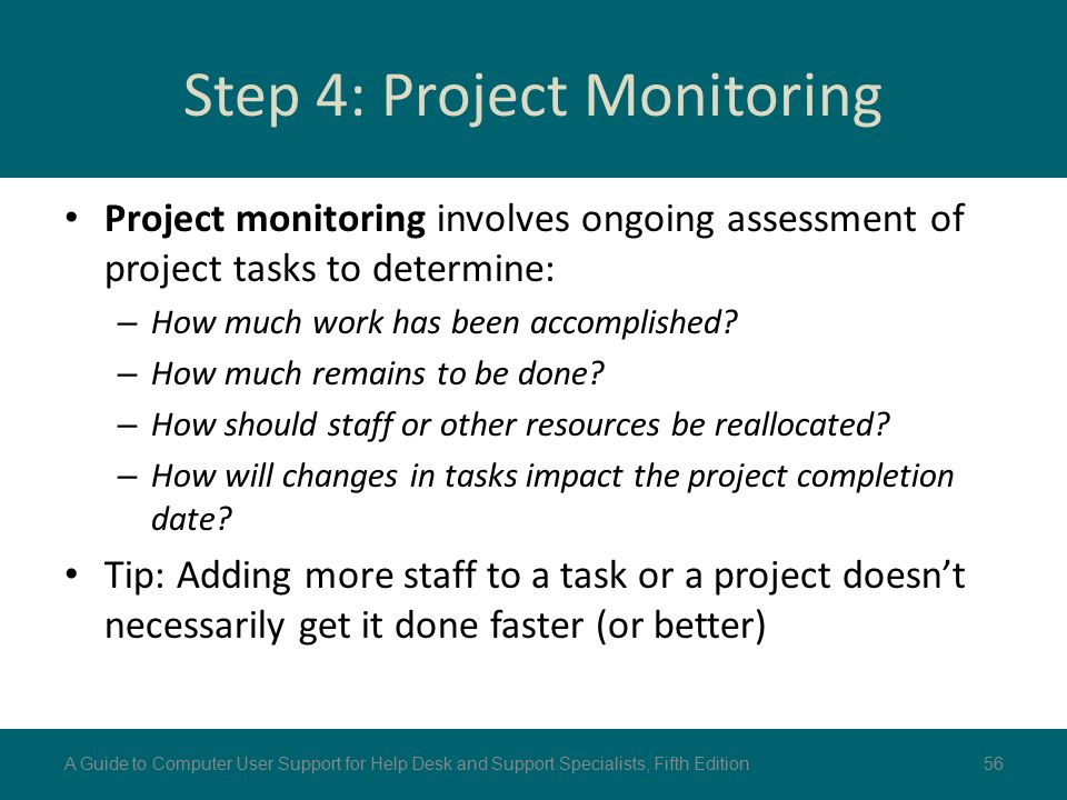 Step 4: Project Monitoring