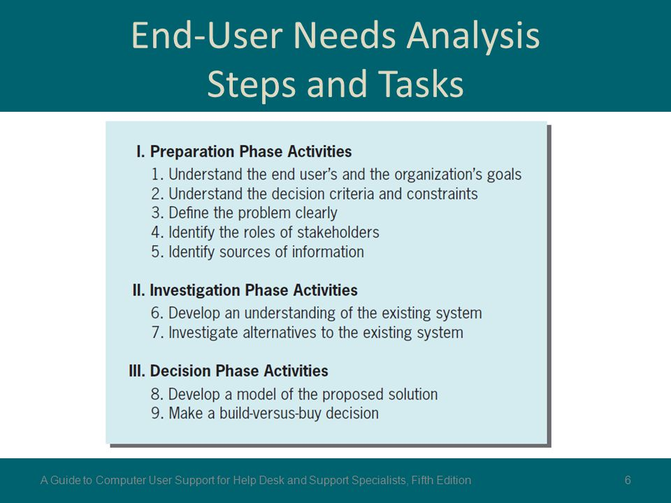 End-User Needs Analysis Steps and Tasks