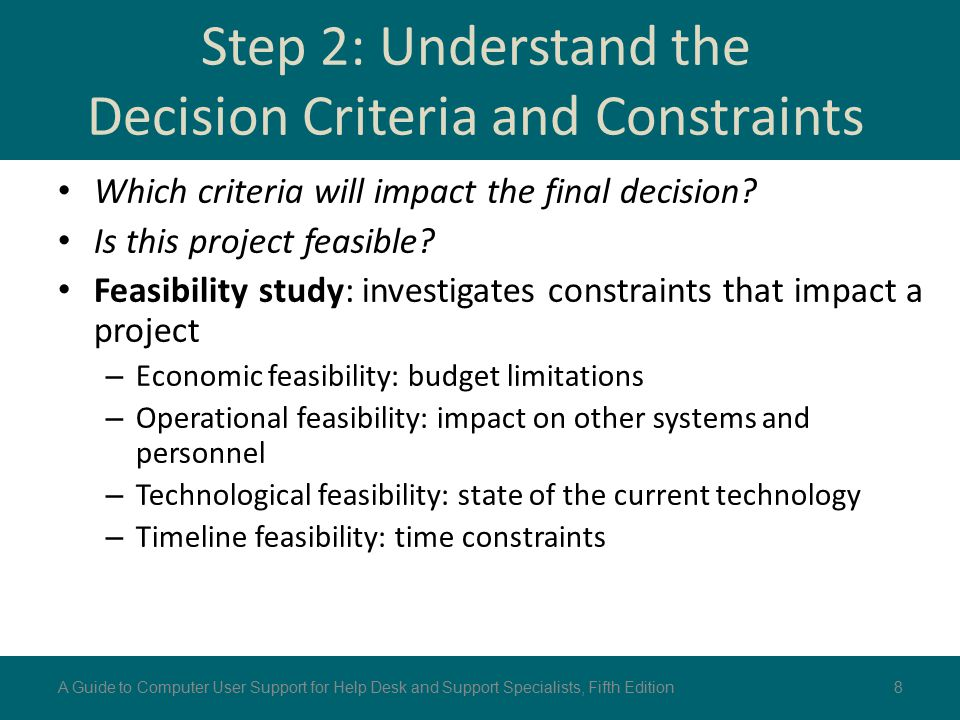 Step 2: Understand the Decision Criteria and Constraints