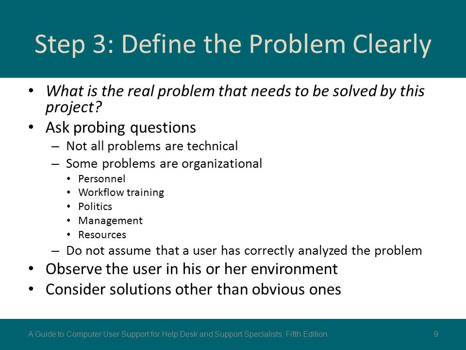 Step 3: Define the Problem Clearly
