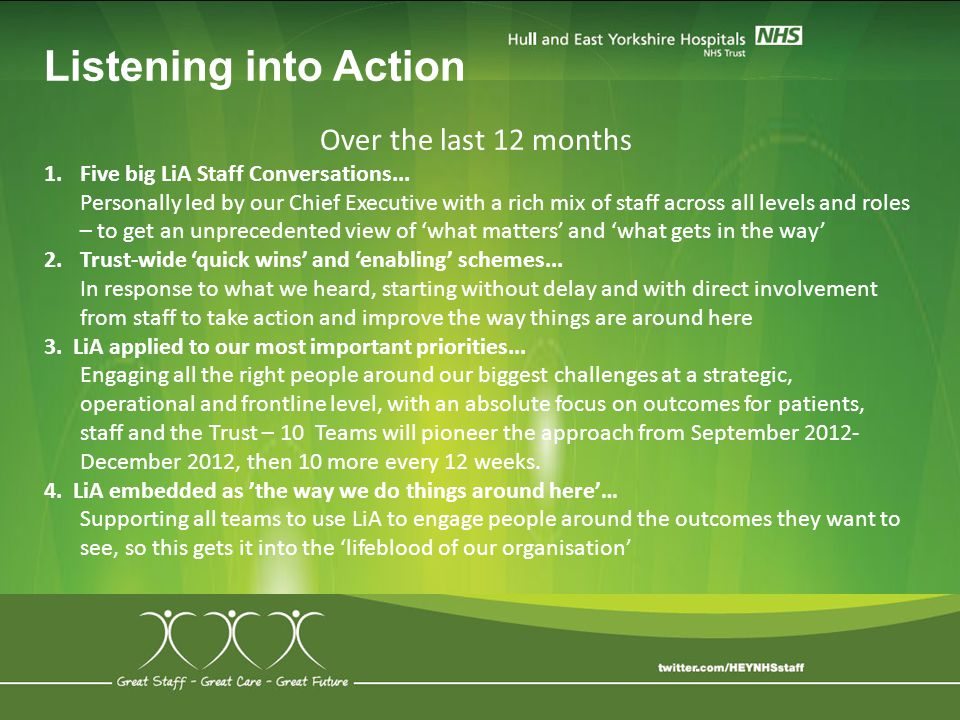 Listening into Action Over the last 12 months