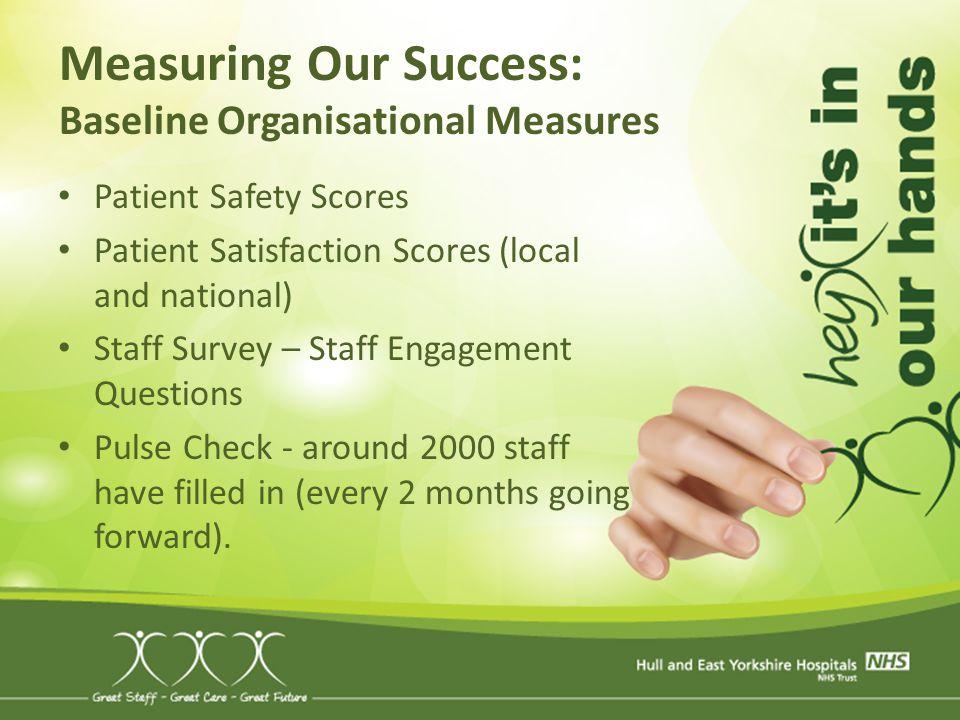 Measuring Our Success: Baseline Organisational Measures