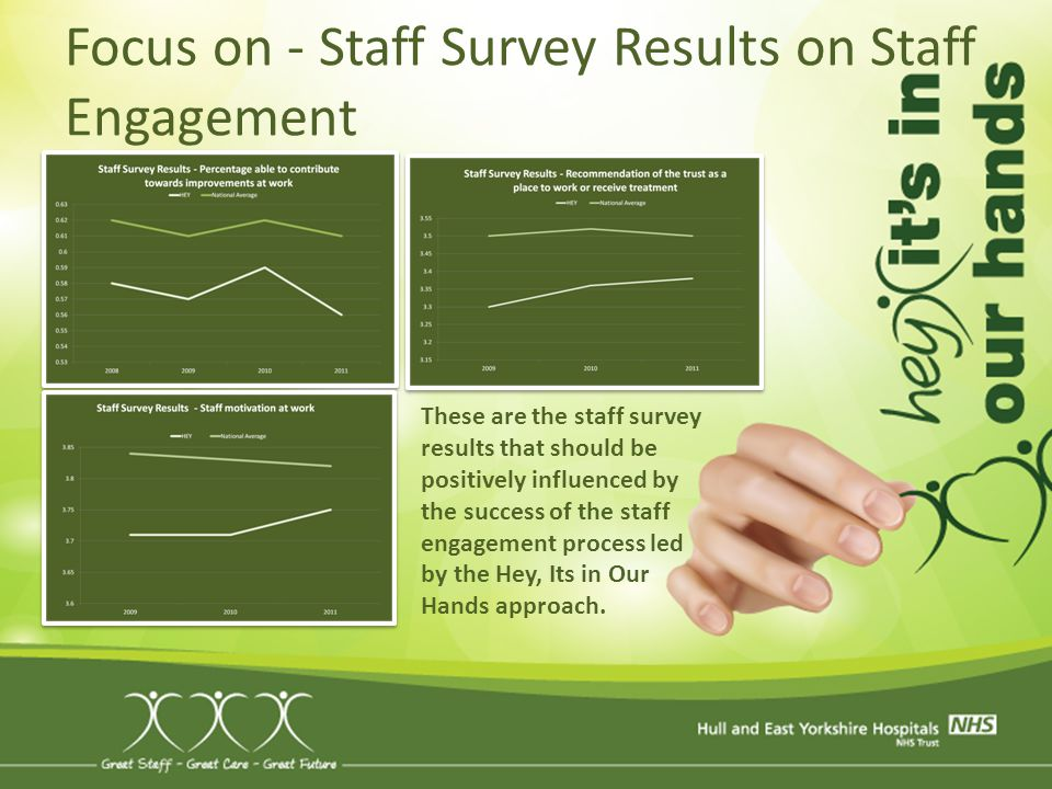 Focus on - Staff Survey Results on Staff Engagement