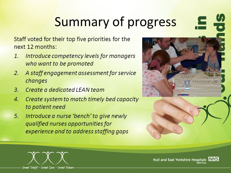 Summary of progress Staff voted for their top five priorities for the next 12 months: