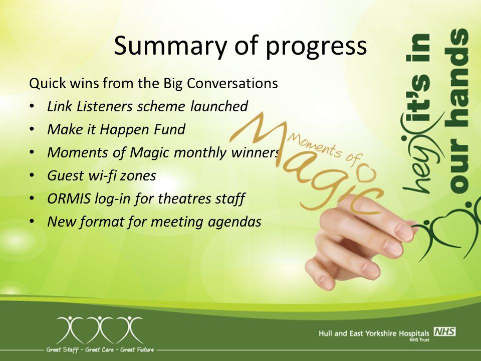 Summary of progress Quick wins from the Big Conversations
