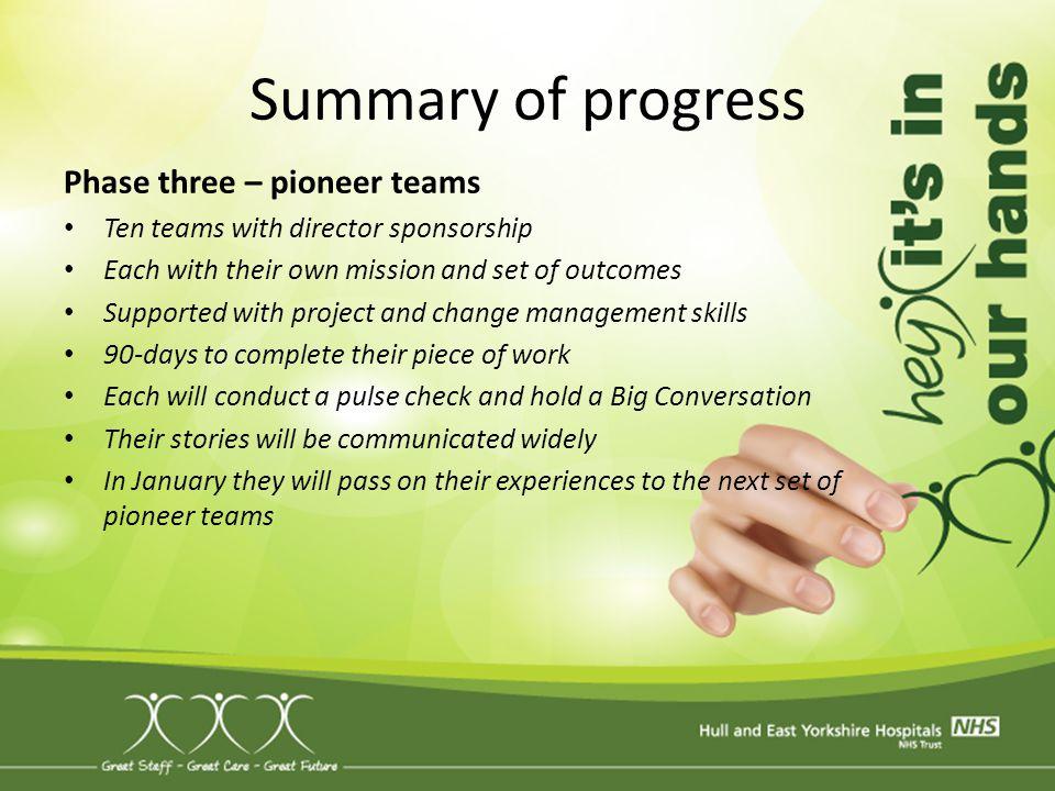 Summary of progress Phase three – pioneer teams