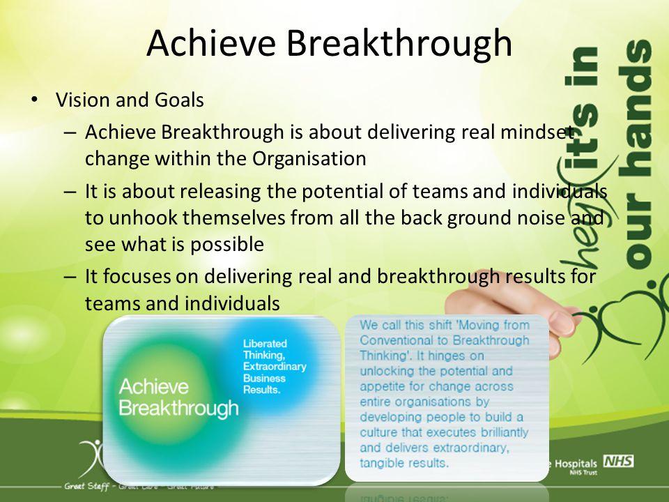Achieve Breakthrough Vision and Goals