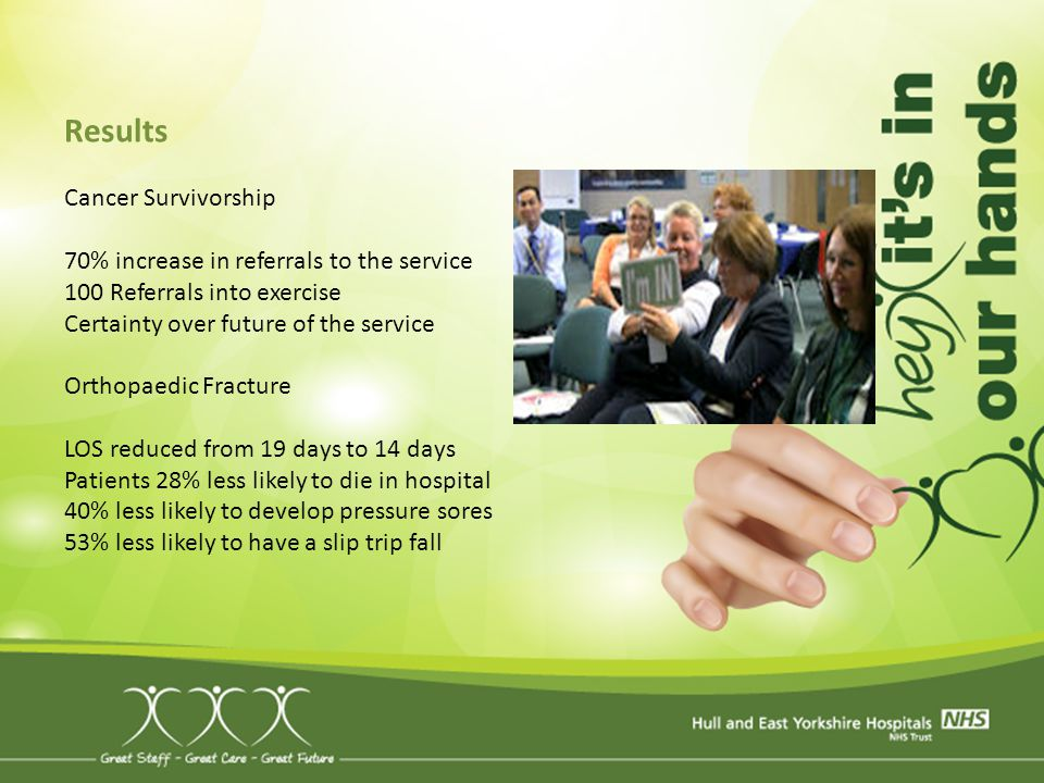 Results Cancer Survivorship 70% increase in referrals to the service