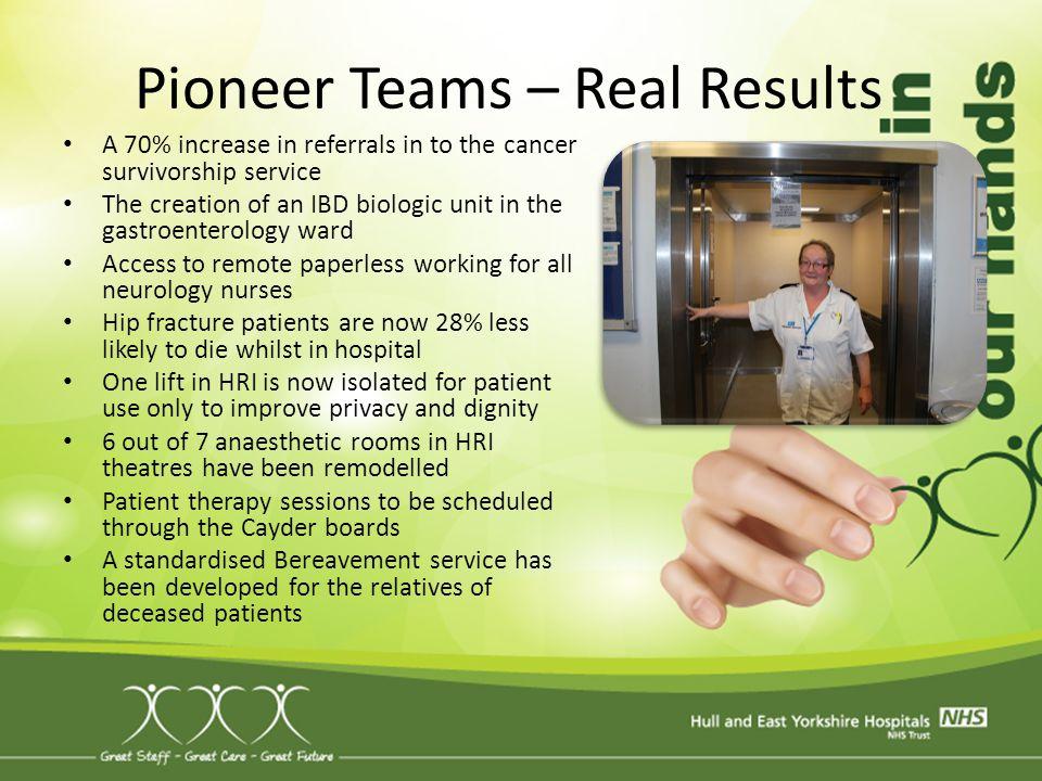 Pioneer Teams – Real Results