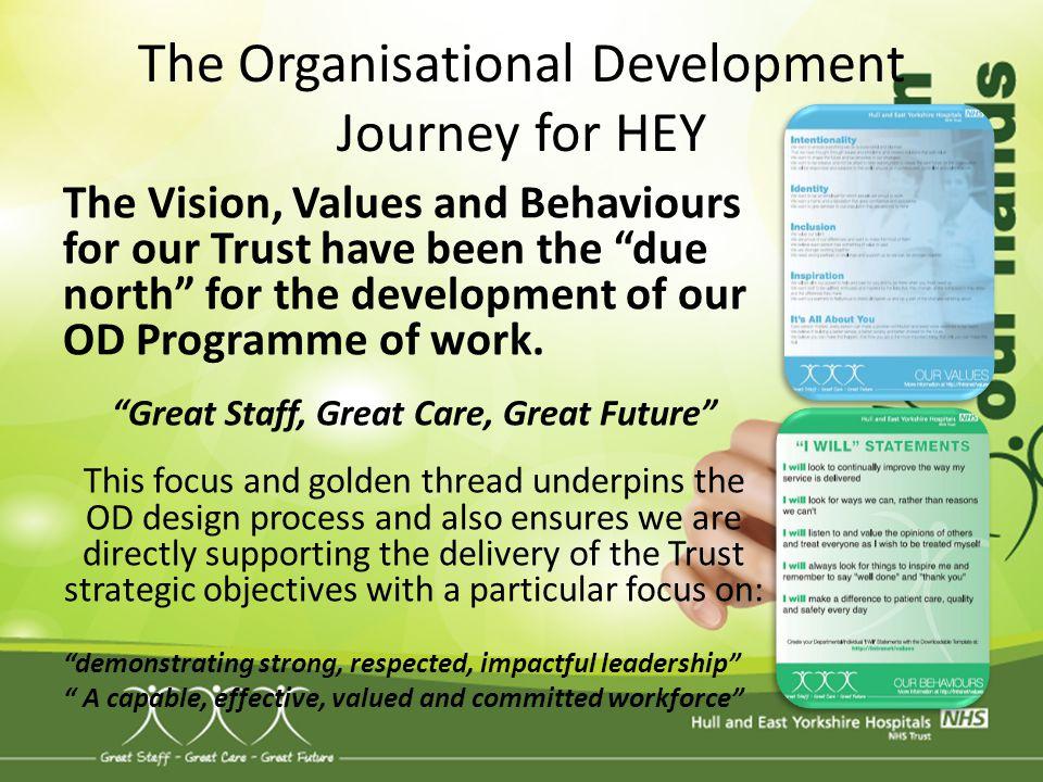 The Organisational Development Journey for HEY