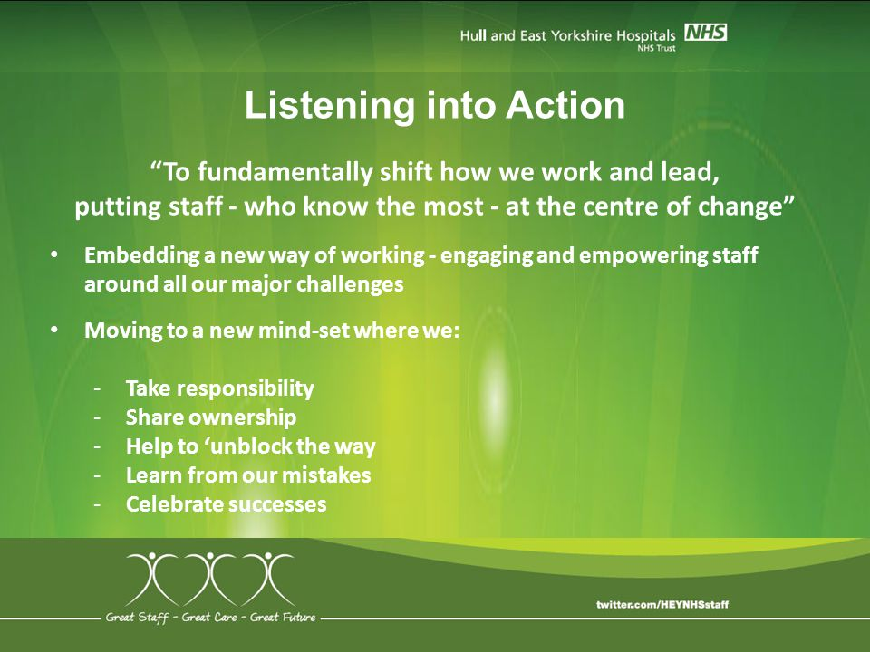 Listening into Action To fundamentally shift how we work and lead,
