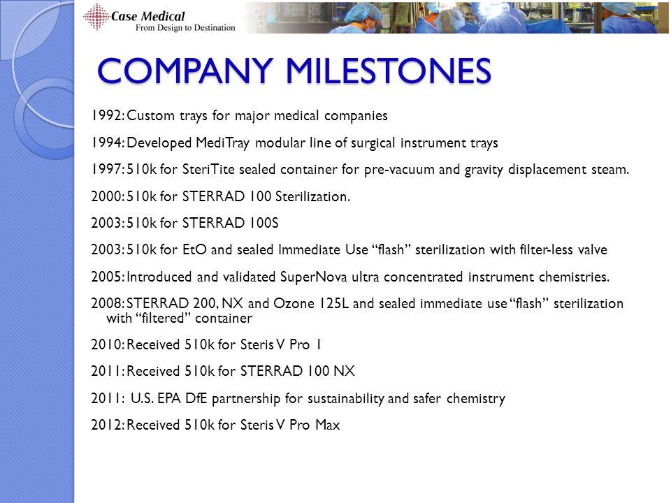 Company Milestones 1992: Custom trays for major medical companies