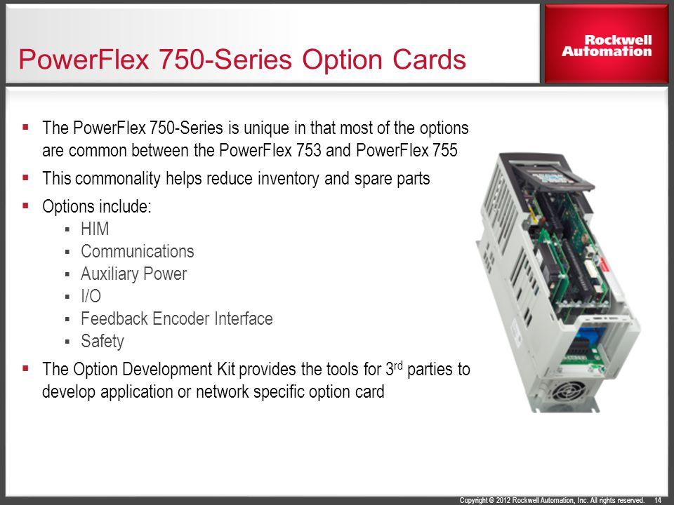 PowerFlex 750-Series Option Cards
