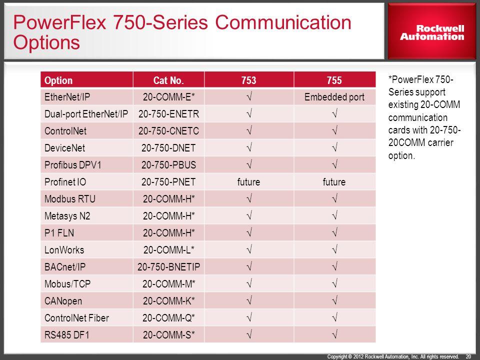 PowerFlex 750-Series Communication Options