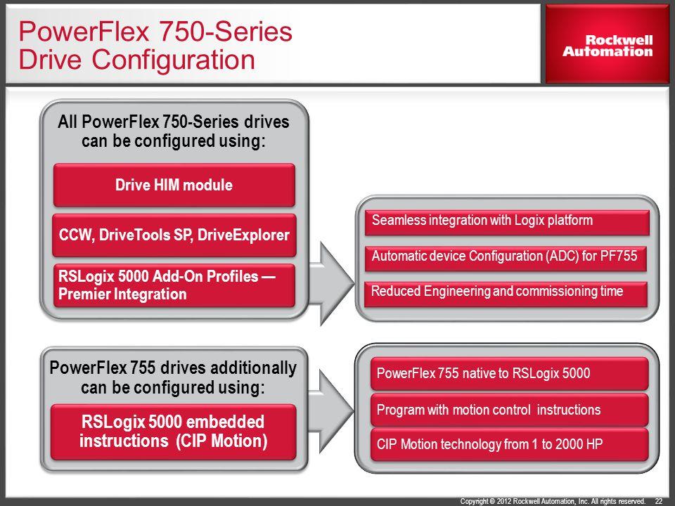 PowerFlex 750-Series Drive Configuration