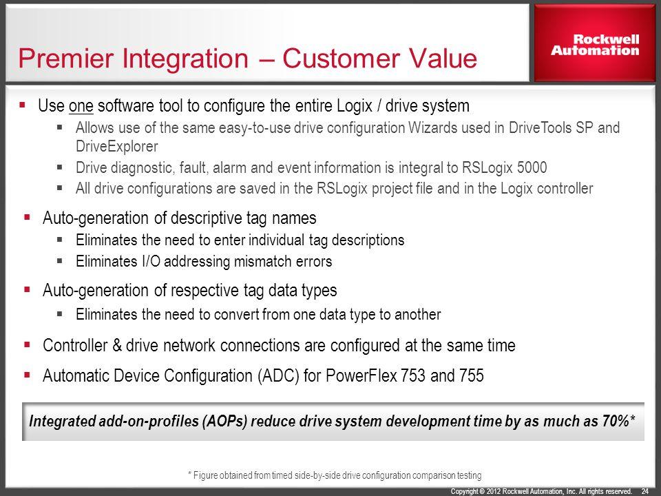 Premier Integration – Customer Value