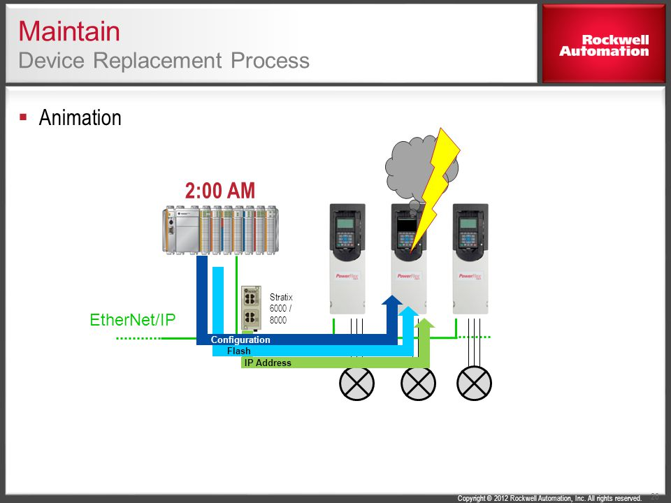 Maintain Device Replacement Process