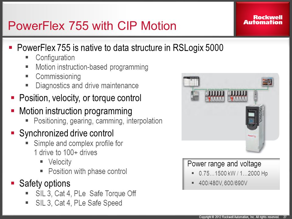 PowerFlex 755 with CIP Motion