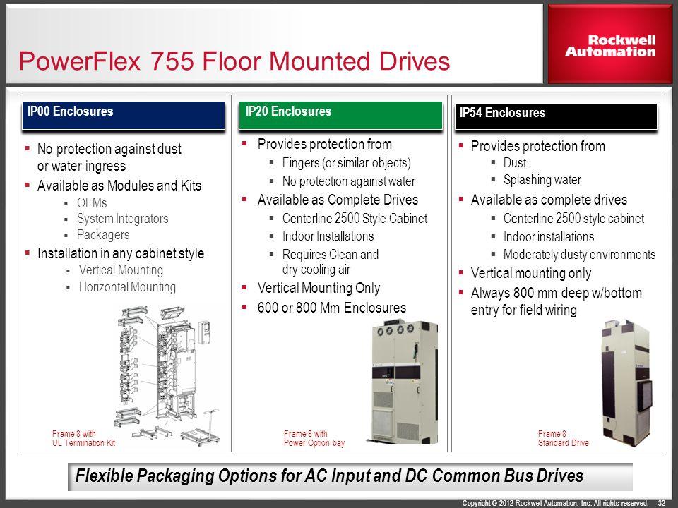 PowerFlex 755 Floor Mounted Drives