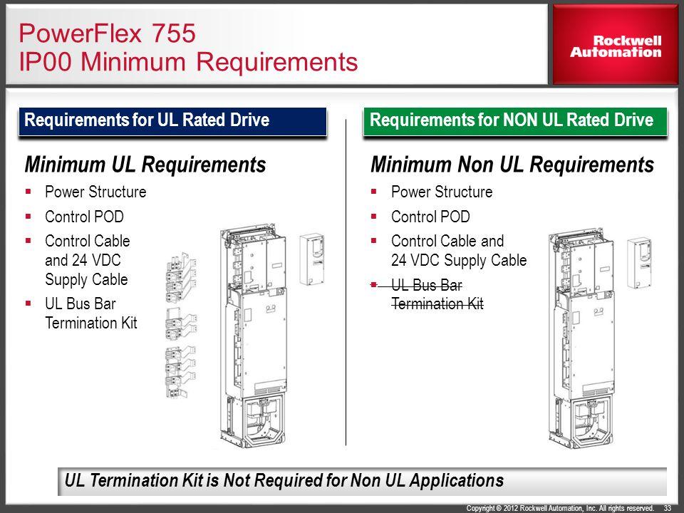 PowerFlex 755 IP00 Minimum Requirements