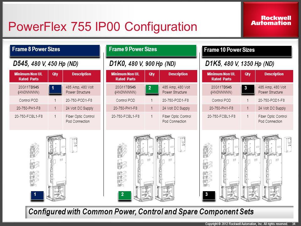 PowerFlex 755 IP00 Configuration