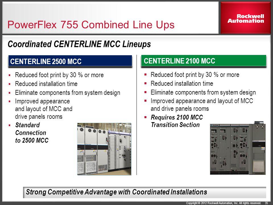 PowerFlex 755 Combined Line Ups