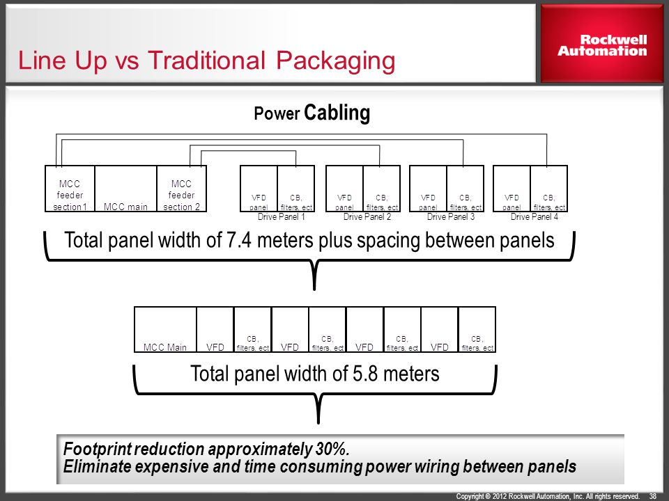 Line Up vs Traditional Packaging