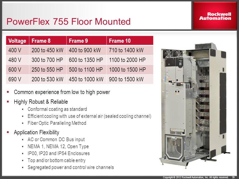 PowerFlex 755 Floor Mounted