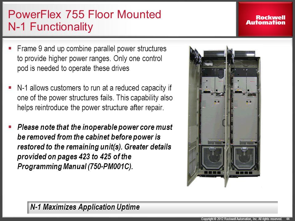 PowerFlex 755 Floor Mounted N-1 Functionality
