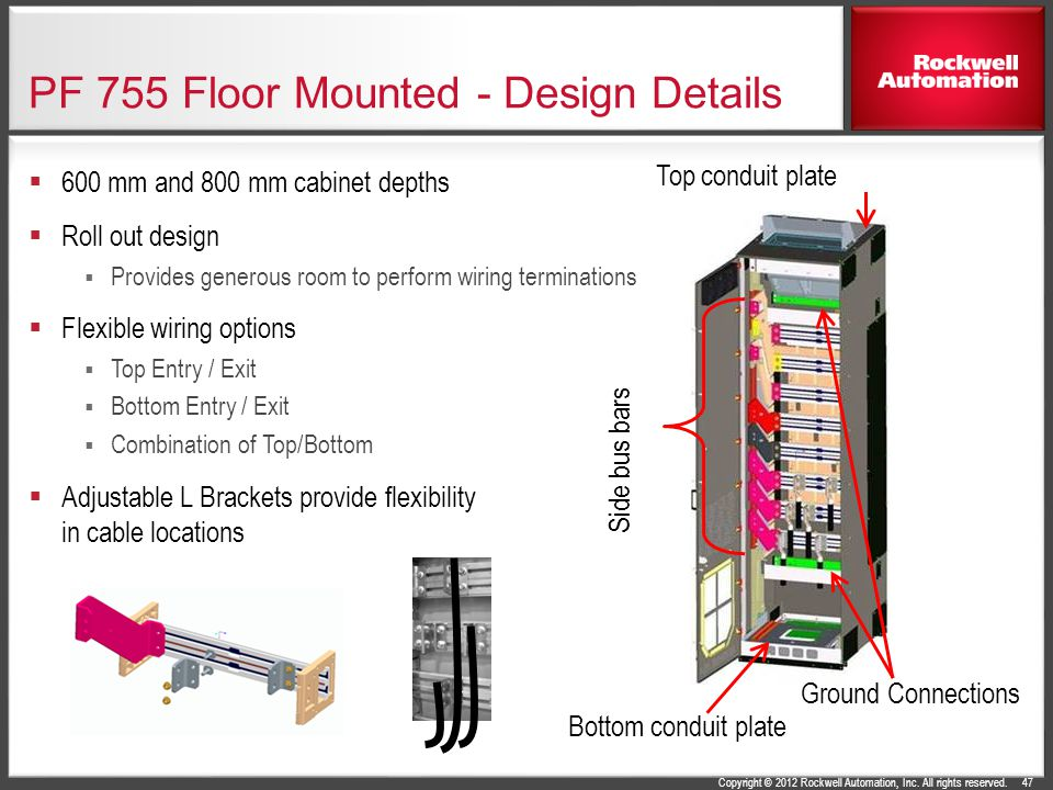 PF 755 Floor Mounted - Design Details