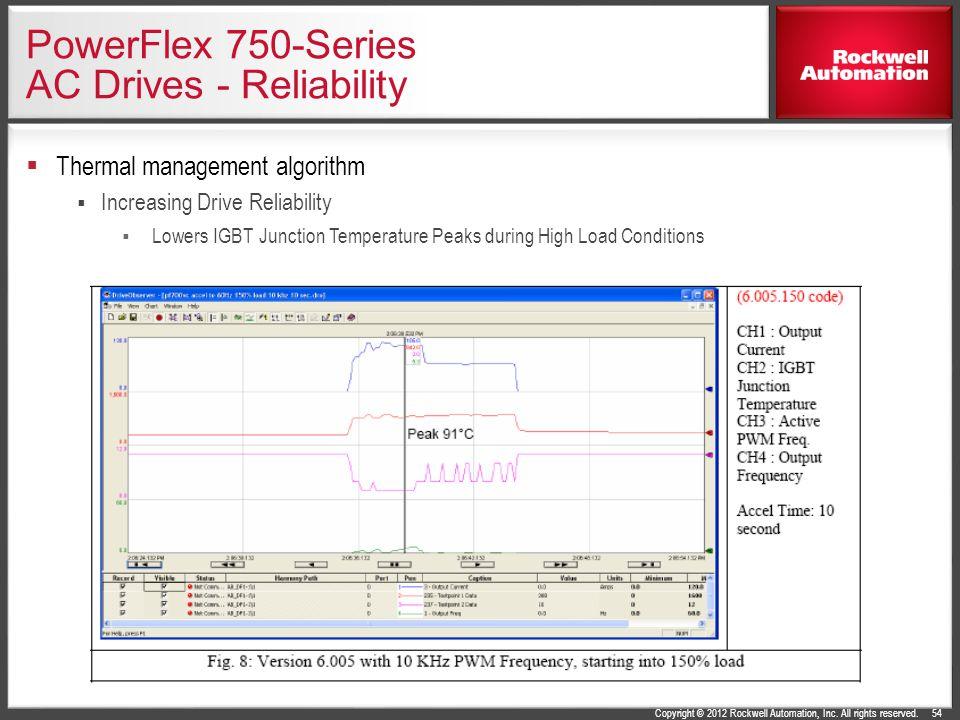 PowerFlex 750-Series AC Drives - Reliability