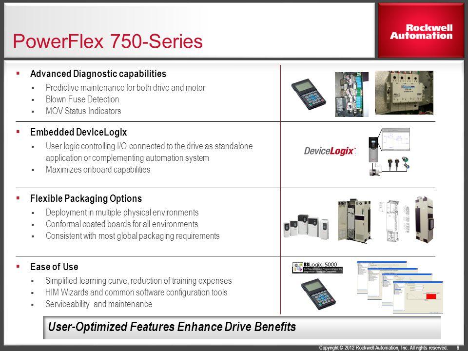PowerFlex 750-Series User-Optimized Features Enhance Drive Benefits