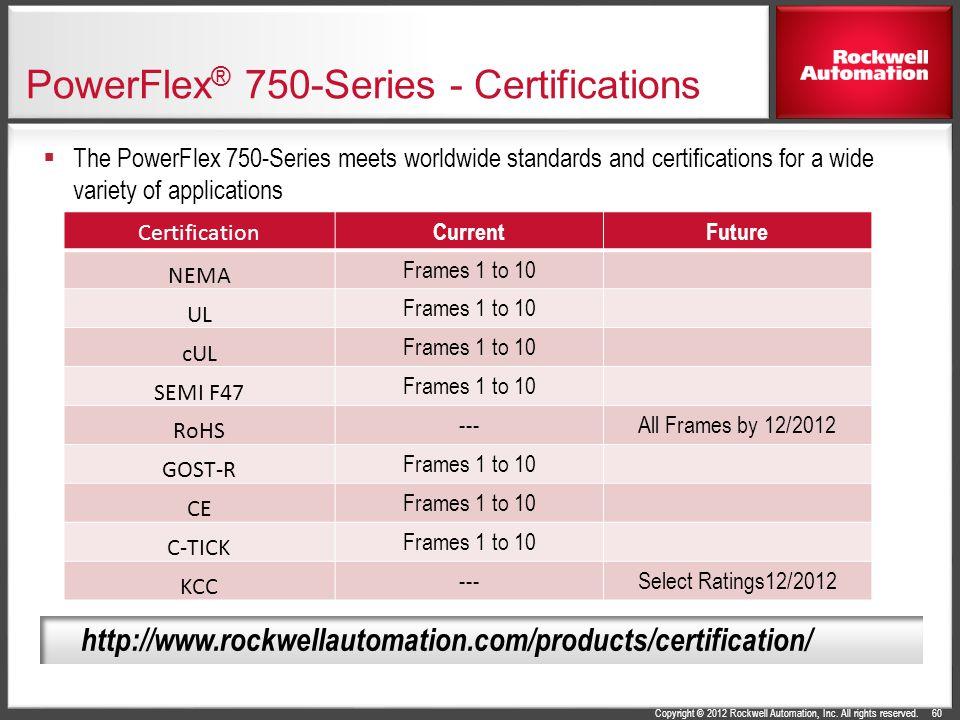 PowerFlex® 750-Series - Certifications