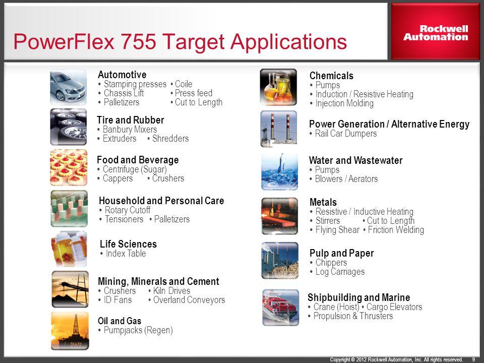 PowerFlex 755 Target Applications