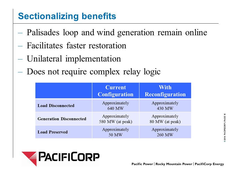 Sectionalizing benefits