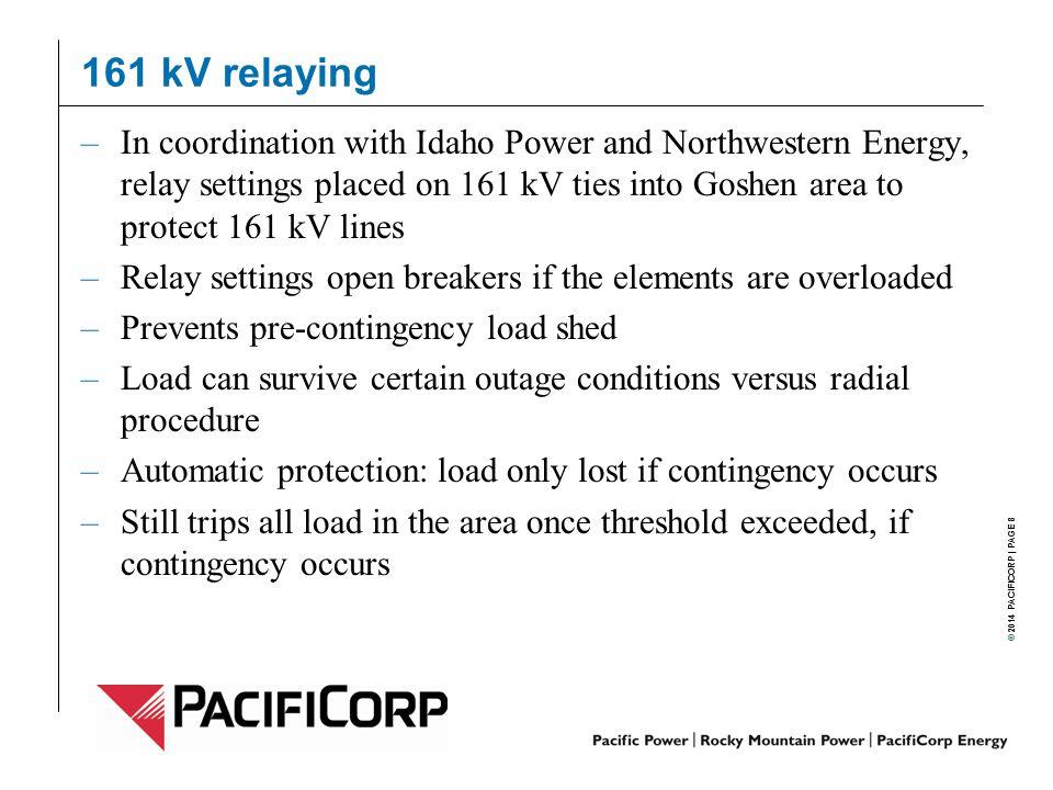 161 kV relaying